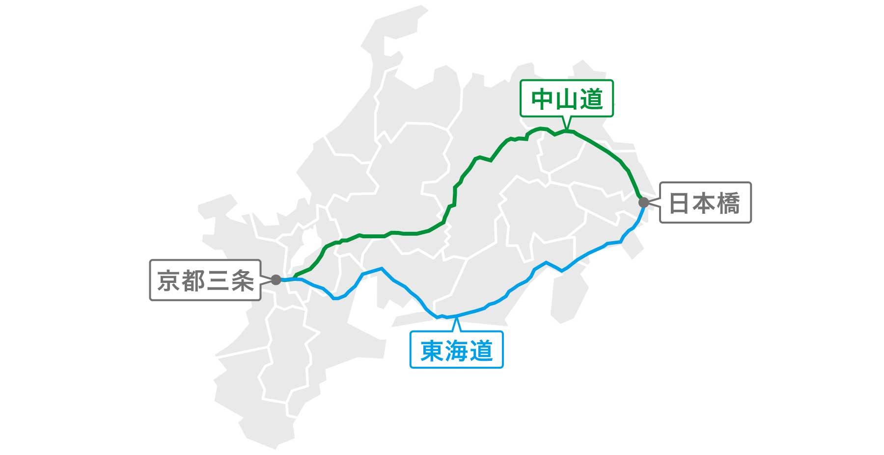 東海道と中山道の比較図